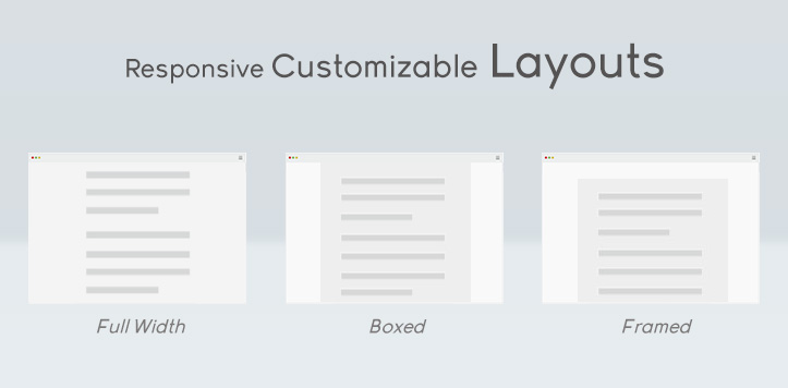 Multiple Theme Layouts Full width Boxed Frames